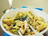 Recipe Warm chicken & potato salad with sweet mustard dressing
