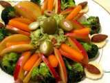 Recipe Fruit and veggie salad with guacamole dip/avocado dip