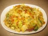 Recipe Indian style cabbage fry
