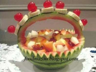 Recipe Fruit salad in watermelon basket